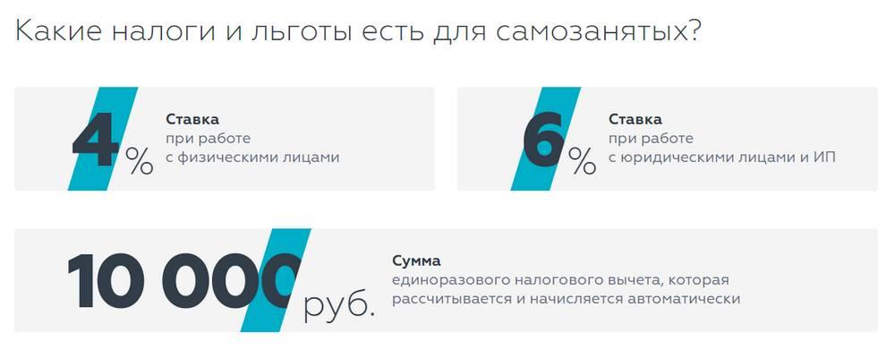 Налог для самозанятых в Крыму