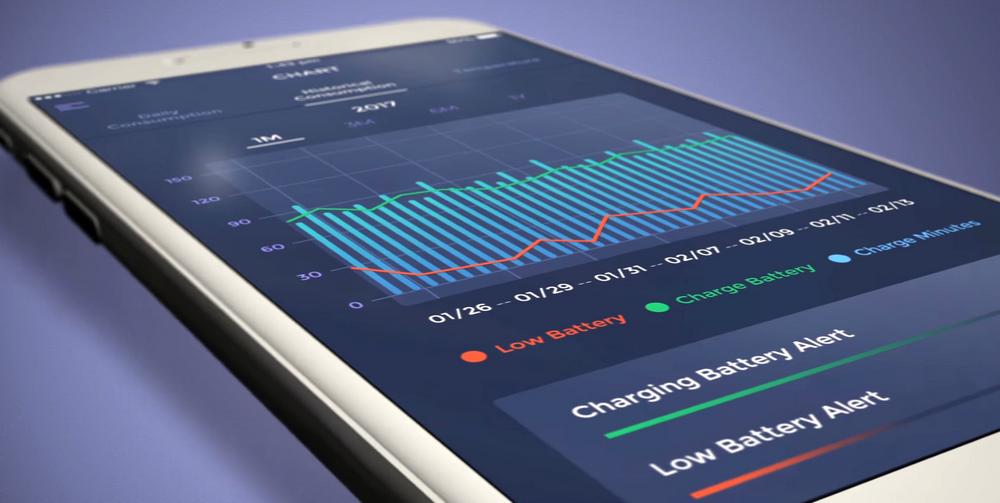 Приложение для зарядки телефона Андроид говорящий
